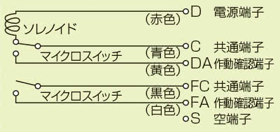 SFD(防煙防火ダンパー)手動手動式 回路図