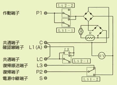 SFD(防煙防火ダンパー)手動自動復帰式 回路図
