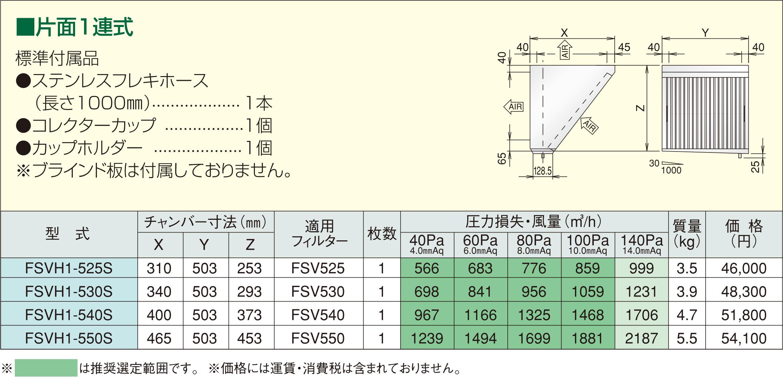FSVH1-Sシリーズ