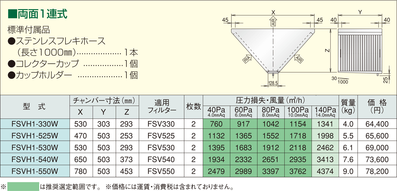 FSVH1-Wシリーズ