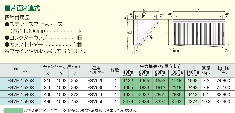 FSVH2-Sシリーズ