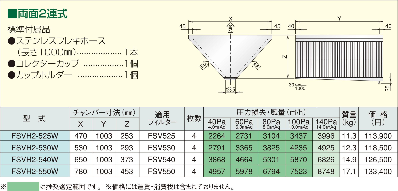 FSVH2-Wシリーズ