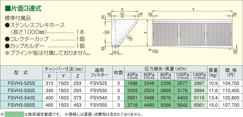 FSVH3-Sシリーズ