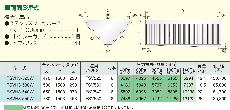 FSVH3-Wシリーズ