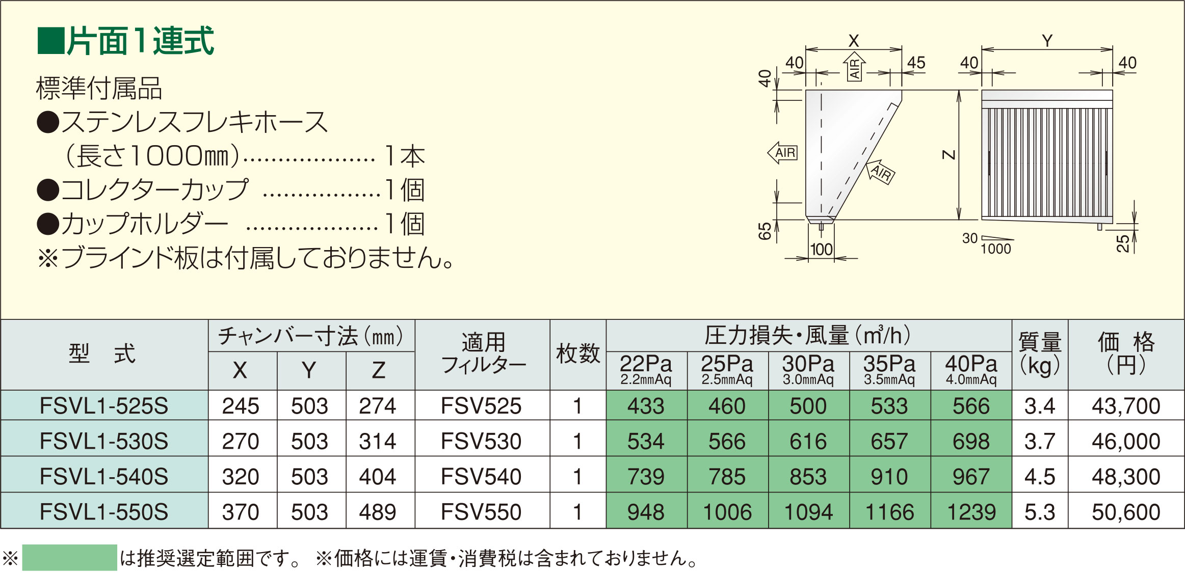 FSVL1-Sシリーズ