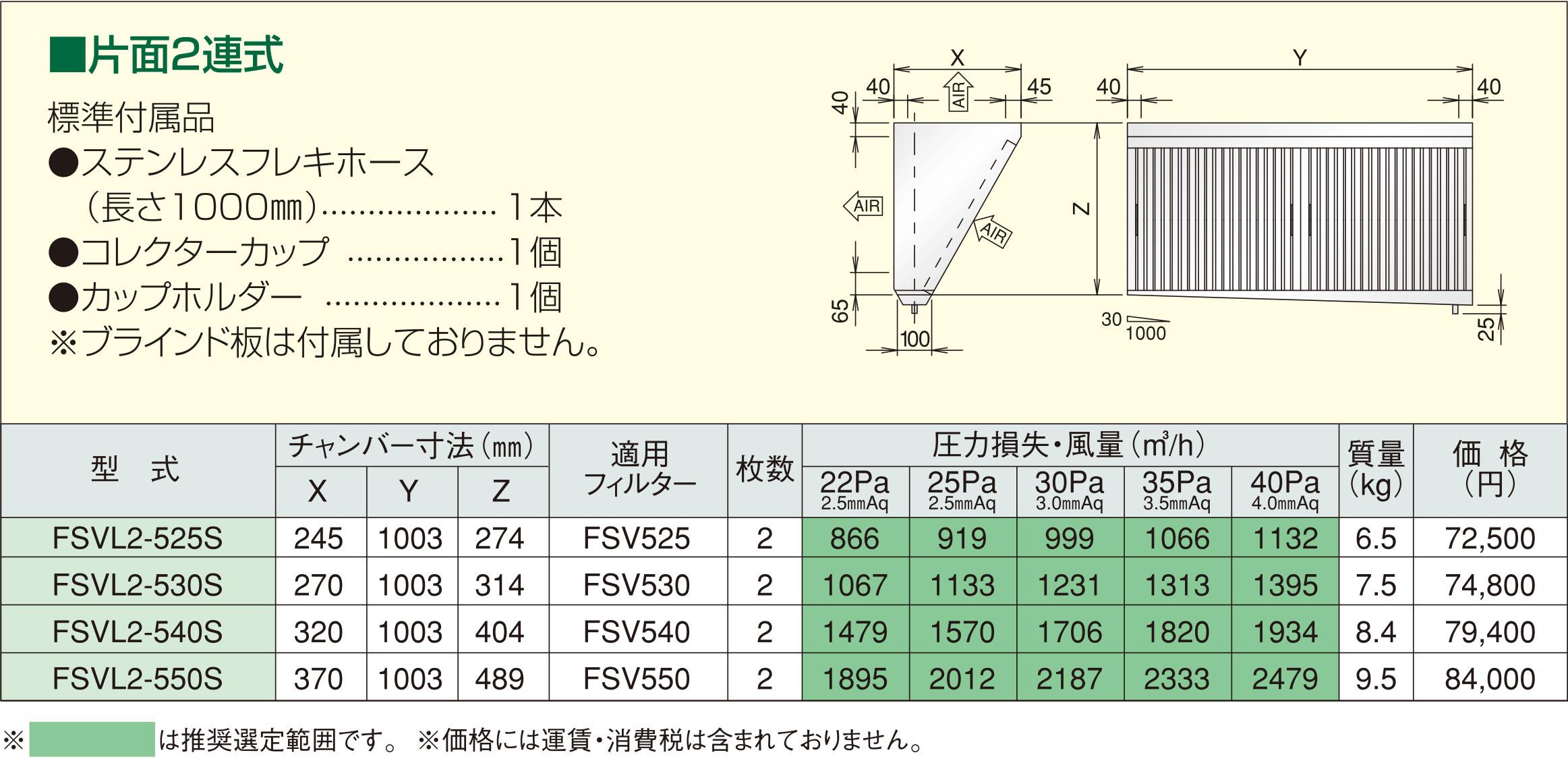 FSVL2-Sシリーズ