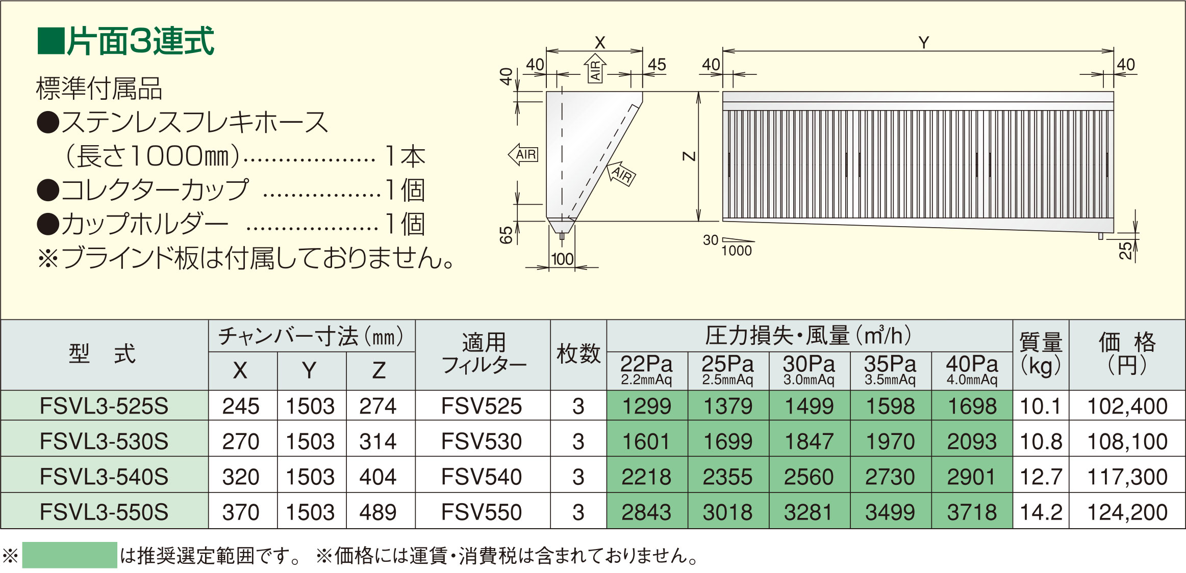 FSVL3-Sシリーズ