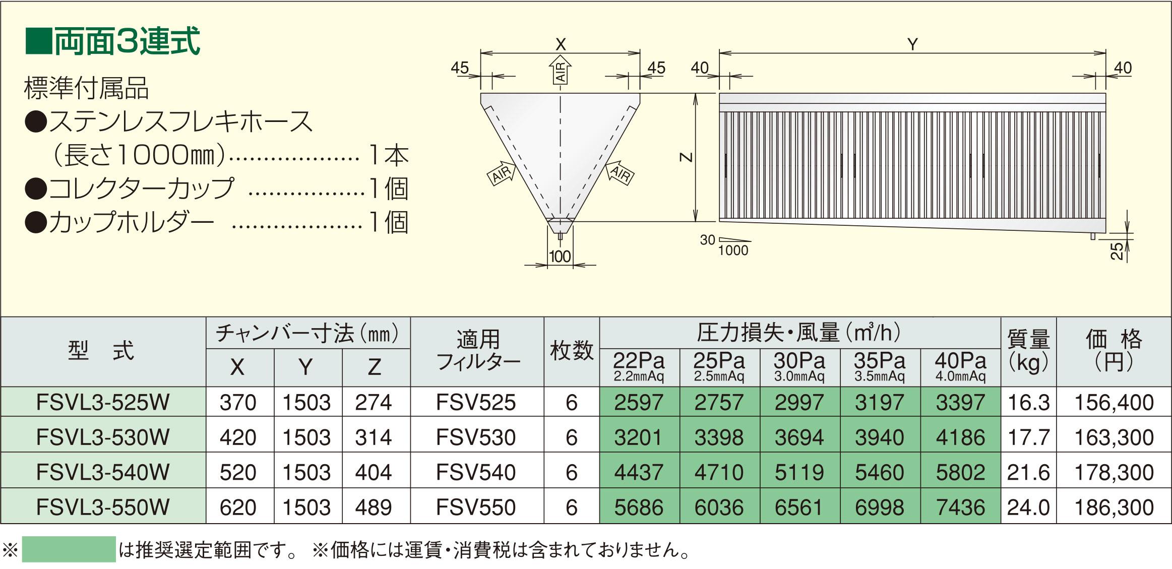 FSVL2-Wシリーズ