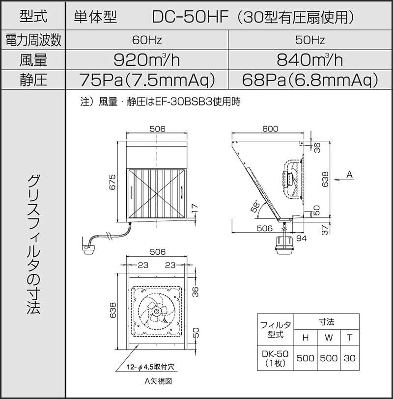 クラコ ダブルチェック DC-HF型 圧力扇内臓可能タイプ